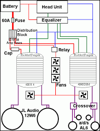 sony car stereo cdx gt260mp wiring diagram sony wiring diagram for kenwood car stereo the wiring on sony car stereo cdx gt260mp wiring diagram