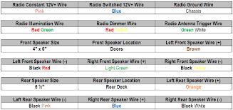 2001 nissan maxima speaker wiring diagram efcaviation com 1997 nissan maxima radio wiring diagram at 99 Maxima Wiring Diagram