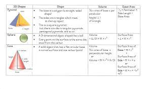 Kindergarten Mathematics   Practical Pages Maths 3d Shapes ...