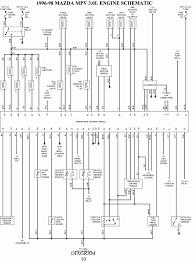 1996 mazda mpv wiring diagram wiring diagram expert 1996 mazda mpv wiring diagram just wiring diagram 1996 mazda 626 wiring harness wiring diagram datasource
