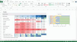Simple P L Excel Template Financial Forecast Spreadsheet Template Business Plan
