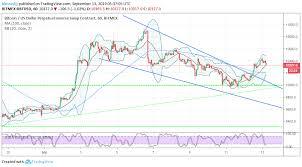 Xbt Usd Analysis Bitcoin Long Traders Take A Step Back