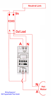 programmable timer switch 240v ac 20a din rail mounted lat20