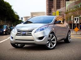 Hyundai Car Details, Upcoming Hyundai Cars 2012, Eon, i10, i20 ...