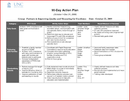 Downloadable Business Plan Template Business Plan Templates Sample 30 60 90 Day Administrative Example