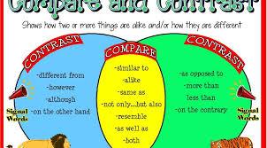 compare contrast essay gmawriters compare contrast essay
