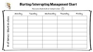 Behavior Charts For Oppositional Defiant Disorder Charts For Adhd Worksheets Teaching Resources Tpt