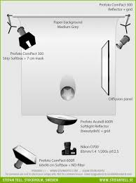 artist studio lighting. studio lighting setup diagram a tutorial for beautydish portrait with shallow dof artist