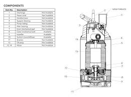 goulds pump products installation instructions parts list the goulds 2dw submersible dewatering pump