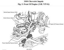 engine wiring diagram for a 1995 gmc jimmy 4 3 engine image bank 1 sensor 2 location gmc on engine wiring diagram for a 1995 gmc jimmy 4 toyota 3
