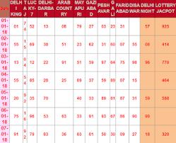 Satta King Record Chart 6 Satta King Record Chart Result Gali Satta King Satta King