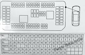 fuse box diagram bmw x5 wiring diagrams second bmw x5 fuse panel diagram wiring diagram datasource 2010 bmw x5 fuse box diagram bmw x5