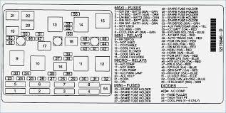 2000 bu fuse box diagram wiring diagrams schematic 2000 bu fuse diagram data wiring diagram 2000 firebird fuse box diagram 1999 chevy bu fuse