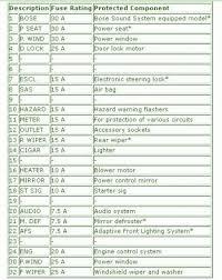 fuse layoutcar wiring diagram page 212 2008 mazda 3 passenger side fuse box map
