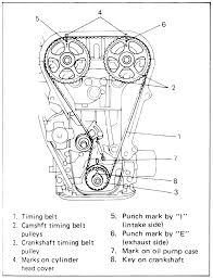 2003 town and country fuse box on 2003 images free download 2003 Chrysler Town And Country Fuse Box Location mitsubishi lancer 2002 engine timing diagram 2003 town and country fuse box location 2001 chrysler town and country fuse box location 2003 chrysler town and country fuse box diagram