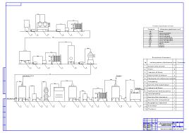 Дипломная работа Анализ технологии изготовления ряженки с  чертеж Дипломная работа Анализ технологии изготовления ряженки с добавлением лактулозы с массовой састкою жира 2