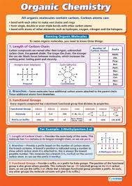 best chemistry posters images chemistry posters organic chemistry poster