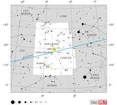 July 2018 Star Chart Cancer Constellation Facts Myth Star Map Major Stars