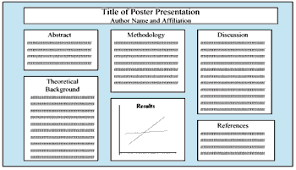 Poster Board Presentation Template Under Fontanacountryinn Com