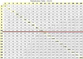 100 Chart Multiplication Facts Blank Multiplication Charts Charleskalajian Com
