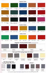 Industrial Paint Colour Chart 64 Matter Of Fact Ppg Automotive Paint Online