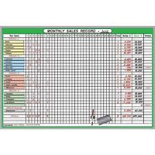 Sales Tracking Whiteboard Monthly Sales Tracker System