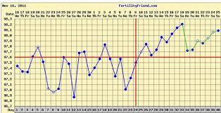 18 Weeks Ova Ova Baby Kerf
