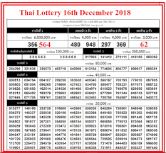 Lotto Chart Thai Lotto Full Result Chart 2019