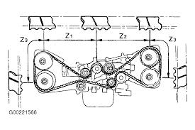 subaru timing marks diagram wiring diagrams best engine 98 legacy outback dohc ej 25 timing belt doesn t have ej25 timing marks subaru timing marks diagram