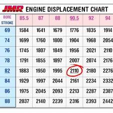 John Maher Racing Project 2110 Part 2 Bore Stroke