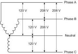 v single phase wiring v image wiring diagram compressor wiring diagram single phase images on 208v single phase wiring