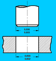 Hole And Shaft Tolerance Chart Pdf Tolerance Definition Tolerancing Engineering Standards Iso