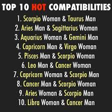 Virgo Horoscope Compatibility Chart Horoscope Love Compatibility Chart Zodiac Signs Scorpio