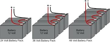 36 volt battery charger wiring diagram razor dirt quad wiring Powerwise Battery Charger Wiring Diagram at Lester Battery Charger Wiring Diagram