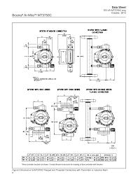 brooks ar mite low flow armored flowmeter 8