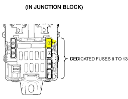 2009 mitsubishi lancer fuse box diagram 2009 image 2003 mitsubishi lancer fuse box diagram 2003 image on 2009 mitsubishi lancer fuse box