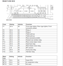 range rover l322 fuse box diagram efcaviation com 2004 range rover fuse box 2004 range rover fuse box land rover wiring diagrams for diy car 832