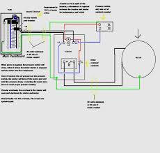 3 phase 230 460 motor wiring block and schematic diagrams u2022 rh lazysupply co 460 3 phase wiring diagram hvac package unit 3 phase motor wiring
