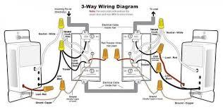 s i2 wp com www inspiringwiringideas net wp leviton double switch wiring diagram at Wiring Diagram Double Light Switch