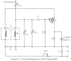 block diagram of fm radio receiver the wiring diagram block diagram of am radio receiver vidim wiring diagram block diagram