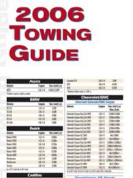 Jeep Comparison Chart Tow Capacities Chart 2006 Chevy 1500 Towing Capacity Chart