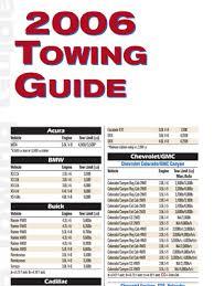 2019 Ram 1500 Towing Capacity Chart Tow Capacities Chart 2006 Chevy 1500 Towing Capacity Chart