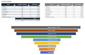 Sales Forecast Chart Template Free Sales Pipeline Templates Smartsheet