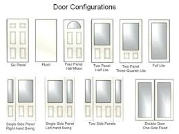 different types of doors types of doors in fabulous home decoration idea  with types of doors . different types of doors doors typesdtc .