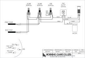 dean b guitar wiring diagram not lossing wiring diagram • dean b guitar wiring diagram wiring diagrams rh 55 treatchildtrauma de emg select pickup wiring diagram dean guitar wiring diagram coil