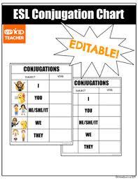 Esl Classroom Conjugation Chart Editable Vipkid Vipkid