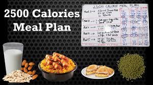 Calories Diet Chart Weight Gain