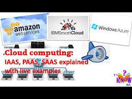 Cloud Computing Examples How Cloud Computing Works Iaas Paas Saas Explained With Real