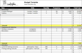 Fundraiser Budget Spreadsheet Spreadsheet Collections