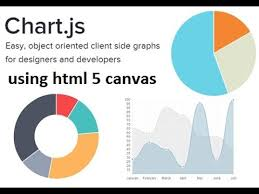 Html5 Chart Canvas Creating Pie Charts Doughnut Charts With Html 5 Canvas Tag And Chart Js